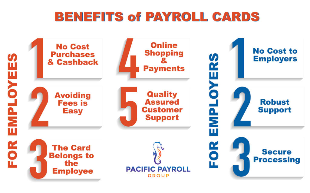 Benefits of Payroll Cards Infographic